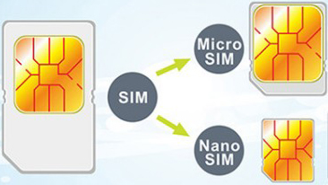 What's the difference between a standard SIM, micro SIM and nanoSIM?